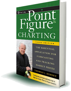 Point and Figure Charting Book